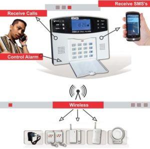 alarm system356629_s1